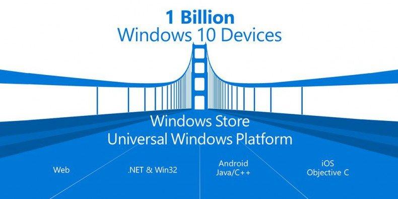 Microsofts: mit Windows 10 Android-Apps verwenden und der Edge-Browser soll Chrome-Extensions unterstützen 1