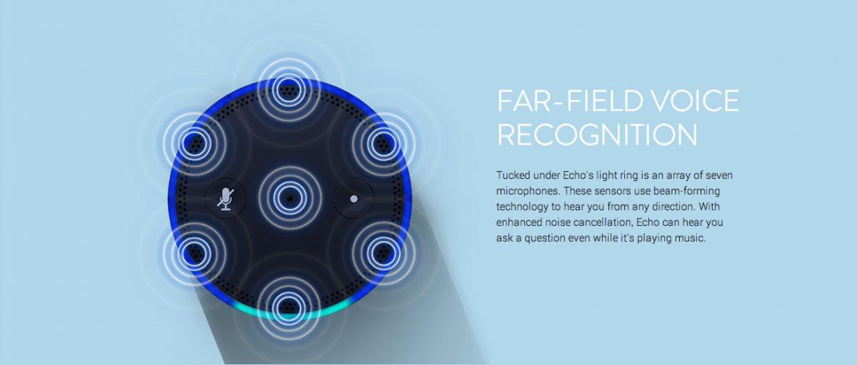Amazon Echo: Sprachassistent und WiFi-Lautsprecher kann jetzt in den USA vorbestellt werden 8