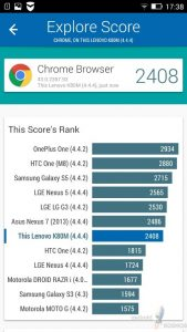 "Test/Review: Lenovo K80 - 5,5 Zoll ""Super-Krieger"" Smartphone mit Atom Prozessor 48"