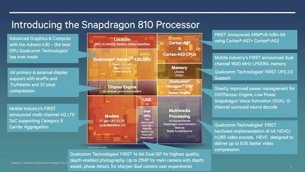 Snapdragon-810_specs