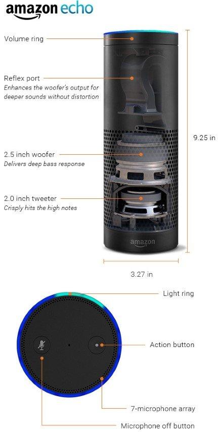 Amazon Echo: Sprachassistent und WiFi-Lautsprecher kann jetzt in den USA vorbestellt werden 7