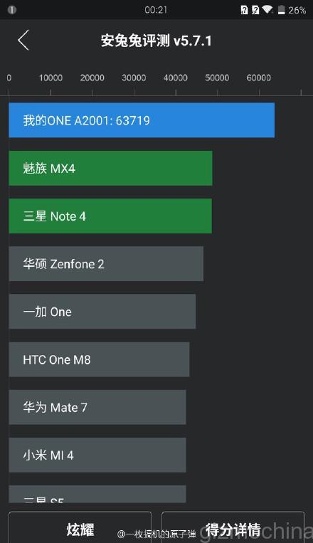 OnePlus Two: Fotos, Snapdragon 810, 4GB RAM, 3.300 mAh Akku, alle LTE-Netze (Update 22.07.2015) 13