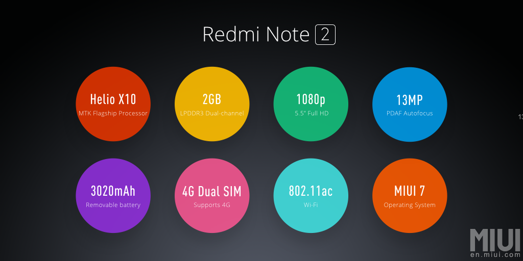Xiaomi Event: Vorstellung MIUI 7, Redmi Note 2 und Mi Nano Wifi Router 22