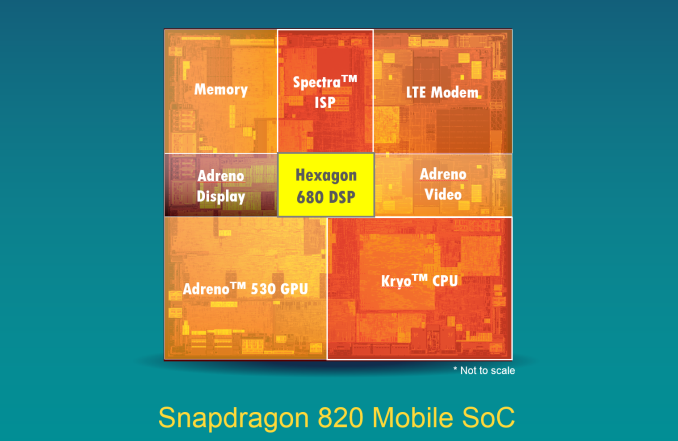 Snapdragon_820_Diagram