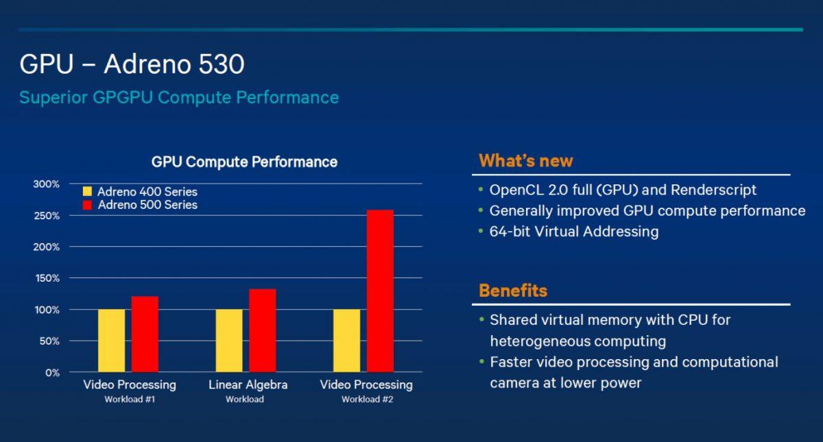 Qualcomm Snapdragon 820 offiziell vorgestellt 7