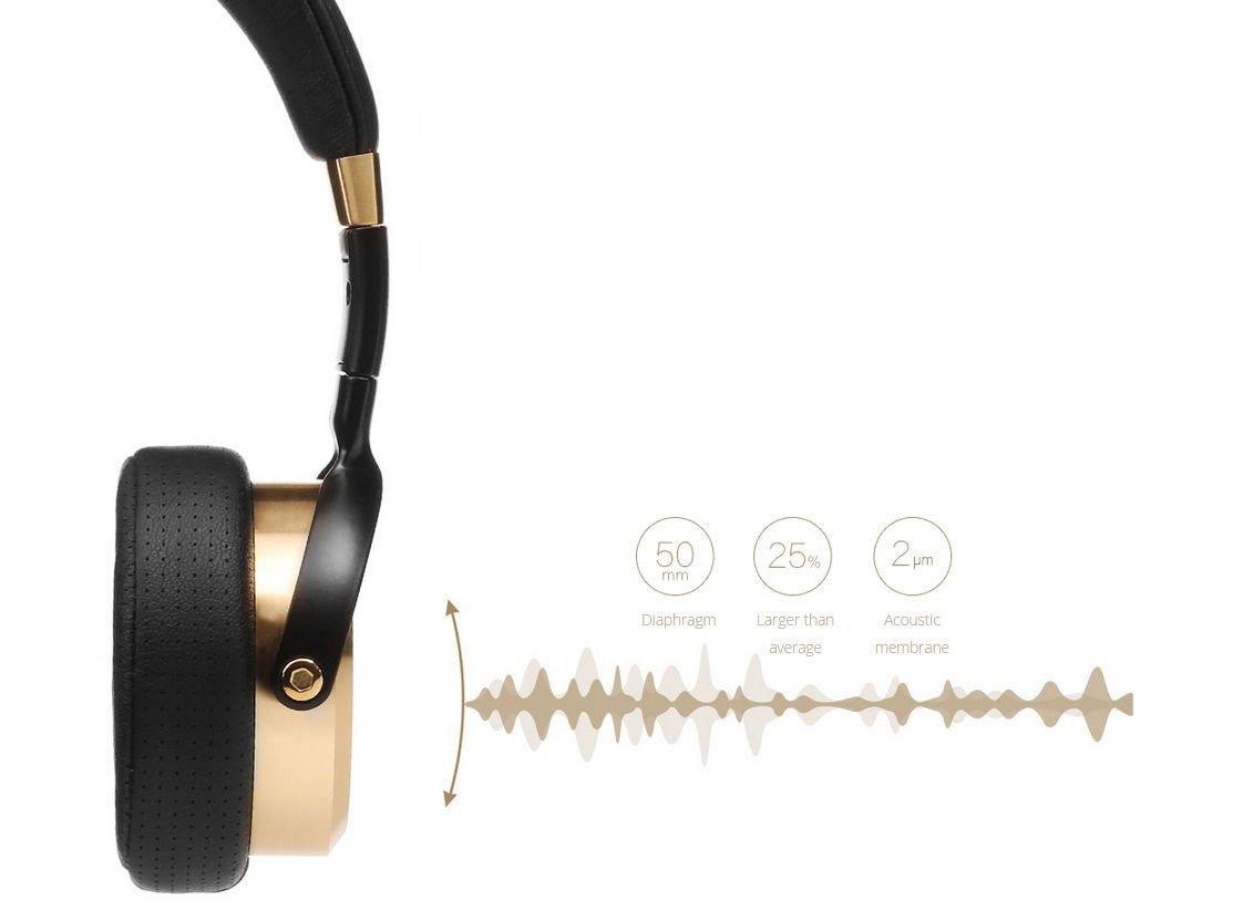 androidkosmos_Xiaomi_Headphones_1