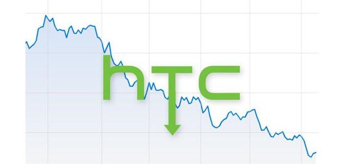 HTC ist wertlos und der Absturz eines Konzerns 1