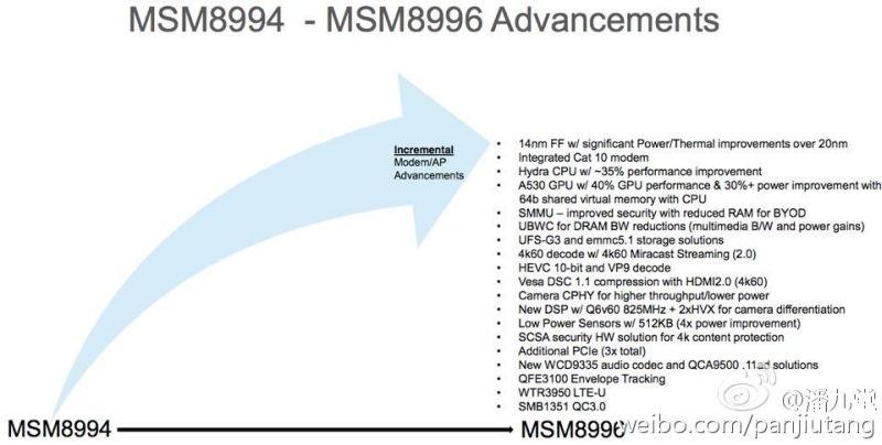 Qualcomm Snapdragon 820 offiziell vorgestellt 10