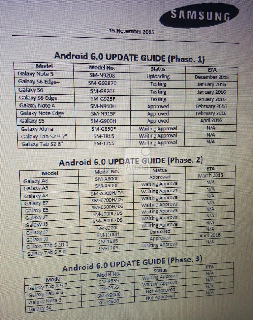 Samsung-Android-6.0-Marshmallow-update-roadmap-November