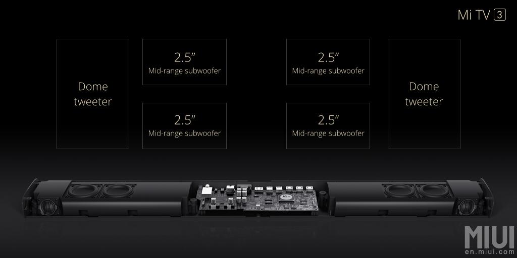 Xiaomi stellt Mi TV 3, Soundbar, Subwoofer, Mi TV Box und eigenen Ninebot (Art Segway) offiziell vor 17