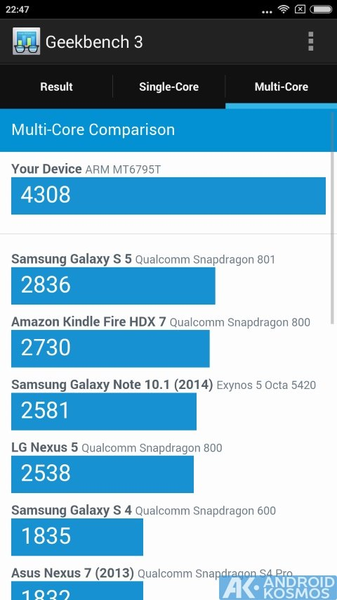 androidkosmos redminote2 primatelabs.geekbench 2015 10 17 22 47 45