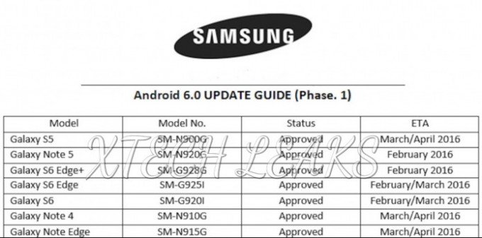 Samsung-galaxy-android-6-update-roadmap-696x345-680x337