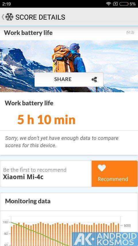 androidkosmos xiaomi mi4c 2015 11 08 02 19 48