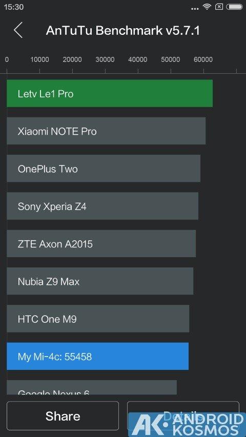 androidkosmos xiaomi mi4c 2015 11 14 15 30 00 com.antutu.ABenchMark