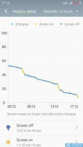 Test / Review: Meizu Pro 5 - der wahre Flaggschiffkiller des Jahres 2015 170