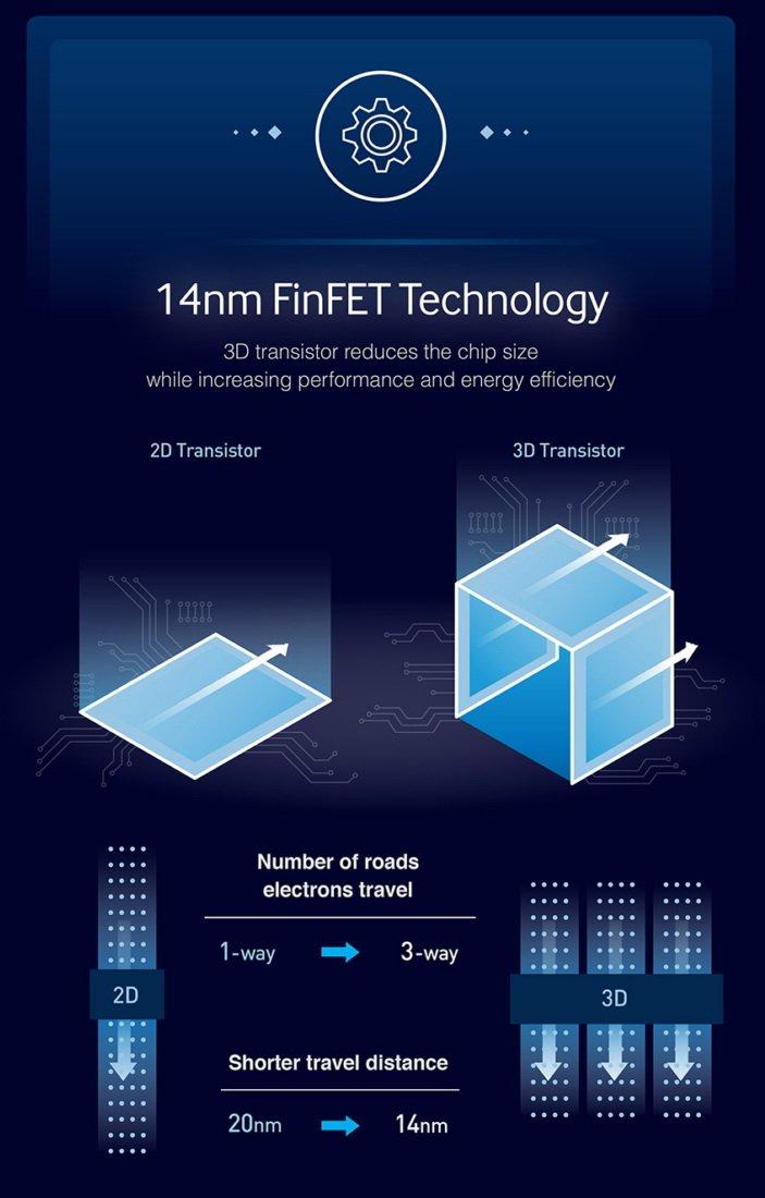 Informationen zum neuen Exynos 8 Octa 8890 Prozessor von Samsung 3