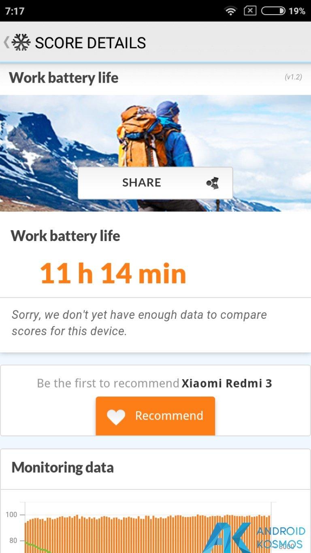 Screenshot 2016 01 28 07 17 25 com.futuremark.pcmark.android.benchmark 1