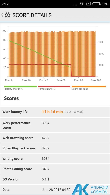 Screenshot 2016 01 28 07 17 29 com.futuremark.pcmark.android.benchmark