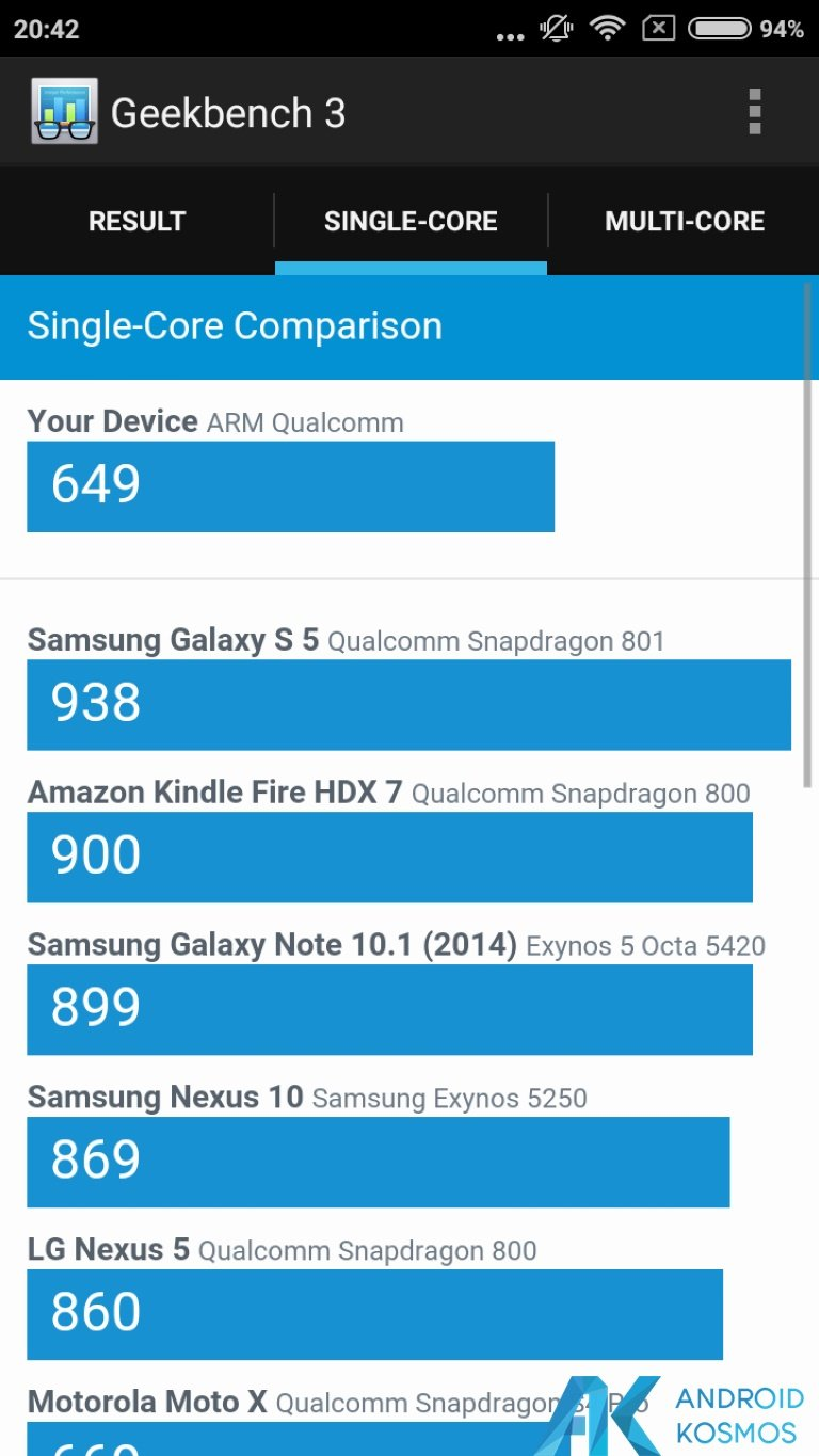 Screenshot 2016 01 28 20 42 19 com.primatelabs.geekbench