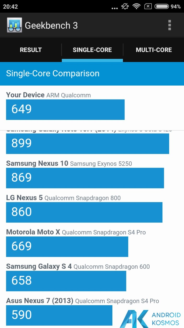 Screenshot 2016 01 28 20 42 28 com.primatelabs.geekbench
