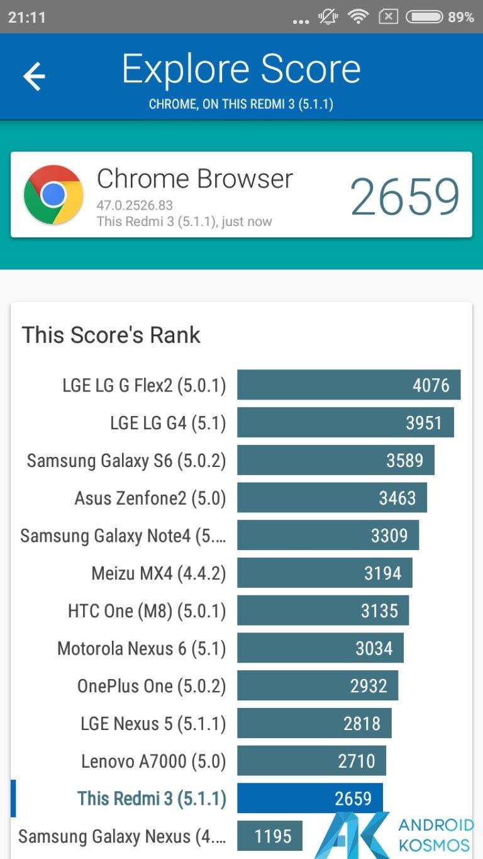 Screenshot 2016 01 28 21 11 33 com.quicinc.vellamo