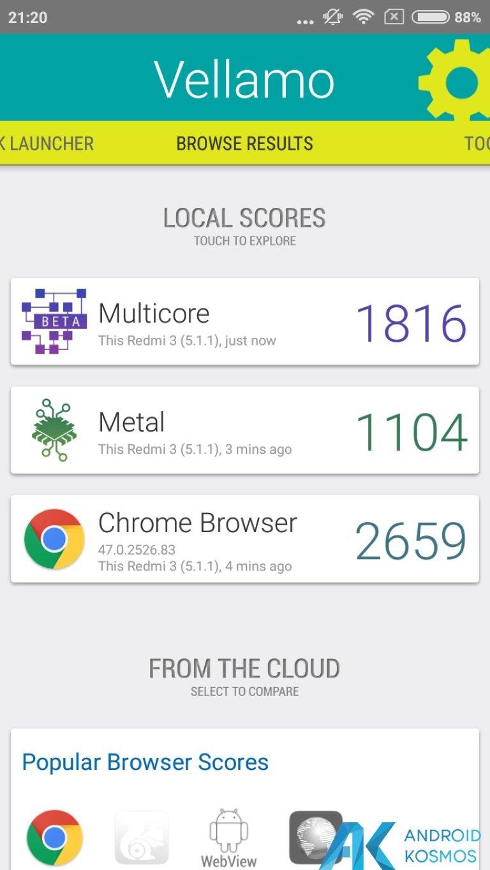 Screenshot 2016 01 28 21 20 11 com.quicinc.vellamo
