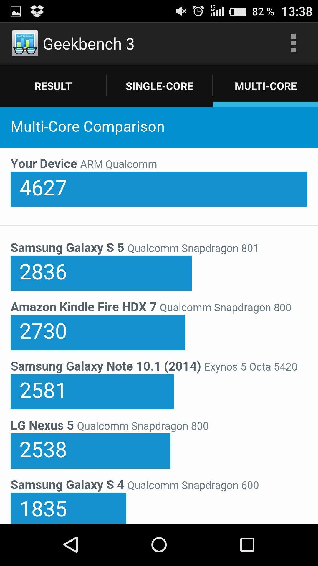 Test / Review: Gigaset ME -  edles Highend Smartphone mit kleinen Schwächen 55
