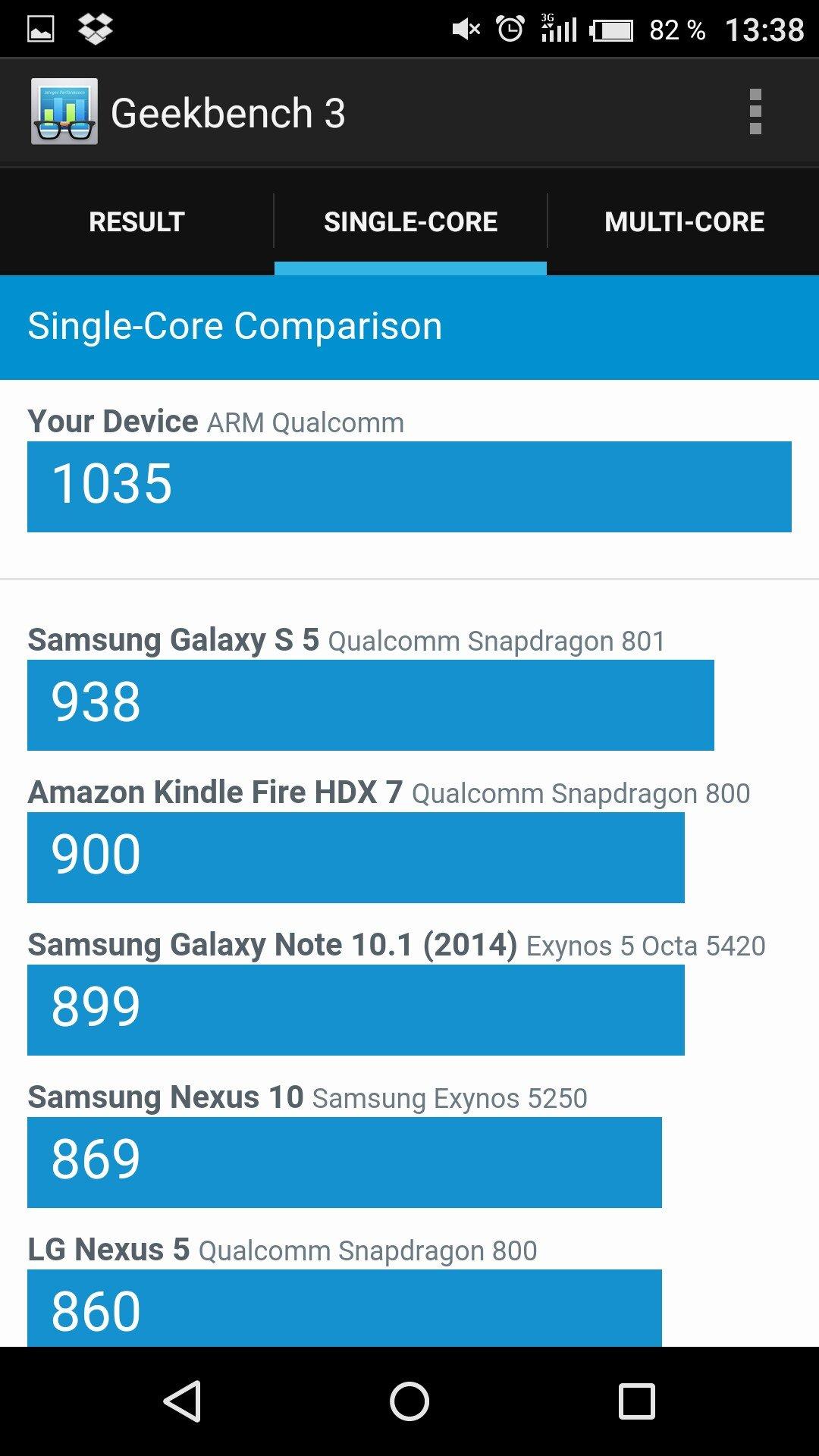 Test / Review: Gigaset ME -  edles Highend Smartphone mit kleinen Schwächen 56