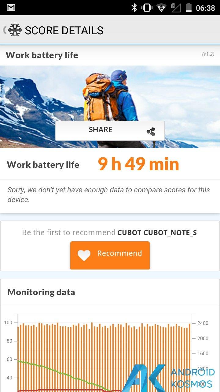 Test / Review: Cubot Note S - China Smartphone mit guten Ansätzen für kleines Geld 40