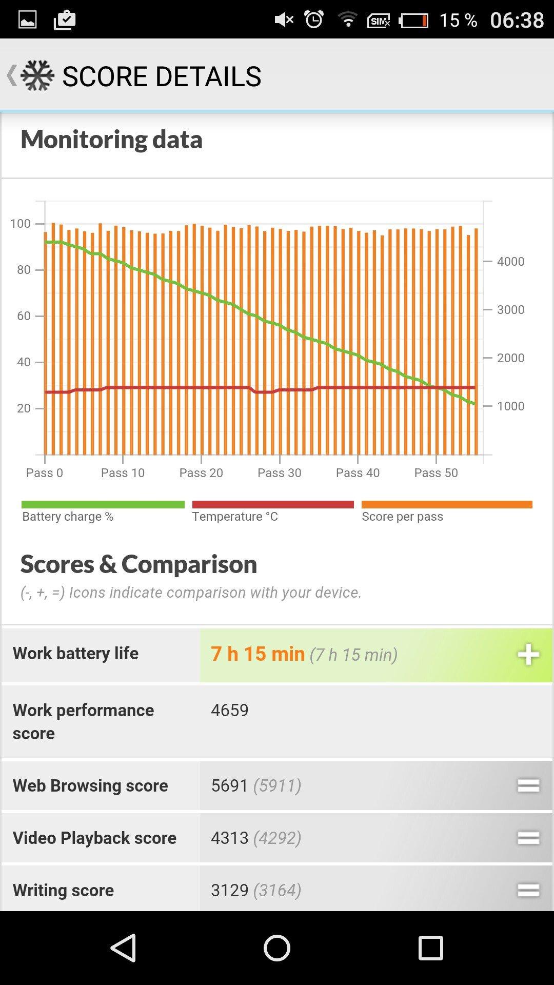 Test / Review: Gigaset ME -  edles Highend Smartphone mit kleinen Schwächen 71