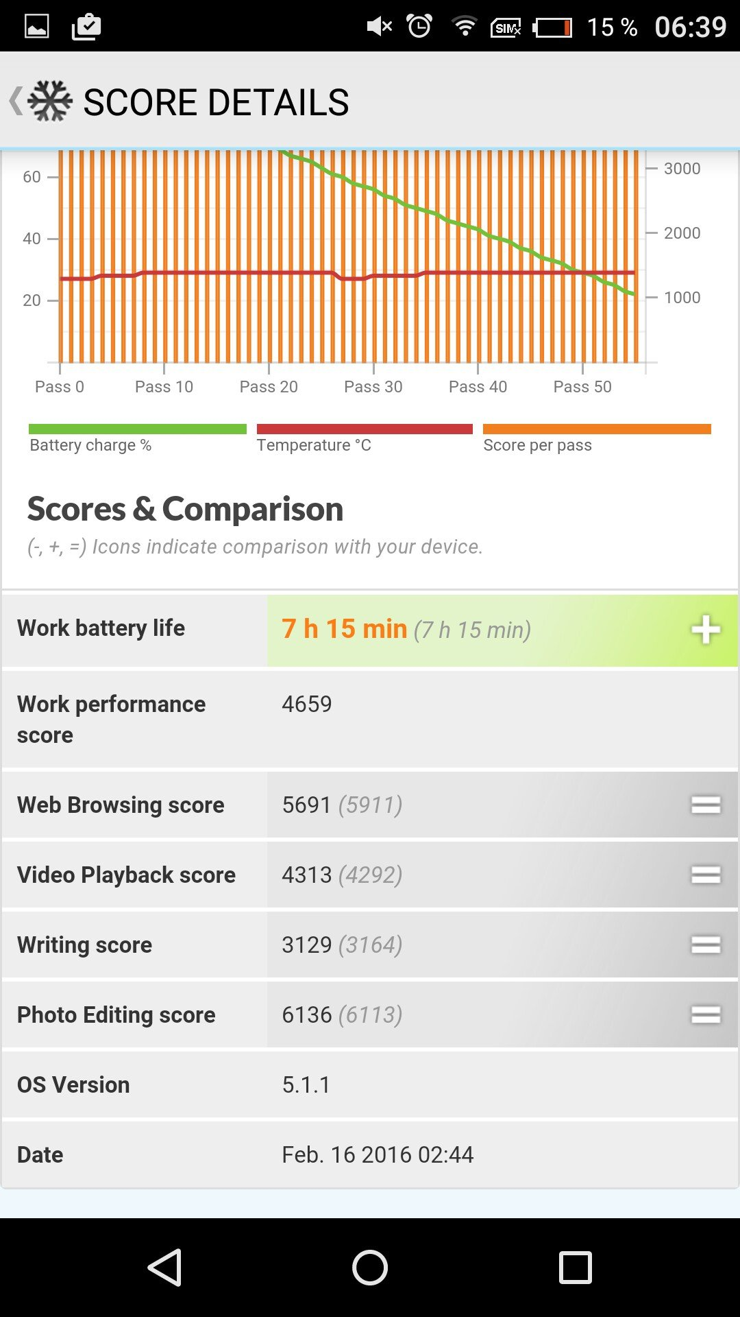 Test / Review: Gigaset ME -  edles Highend Smartphone mit kleinen Schwächen 72