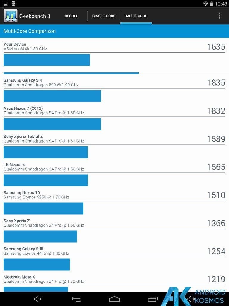 Test / Review: Onda V989 Air V5 Gold Edition - günstiges Android Tablet im Test 40