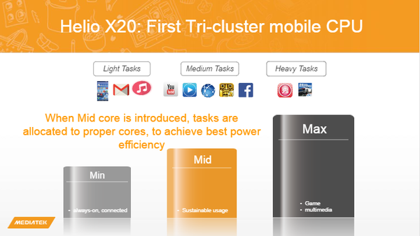 Meizu Pro 6 soll mit Helio X25 Prozessor, 6GB RAM und Edge-Display kommen 5