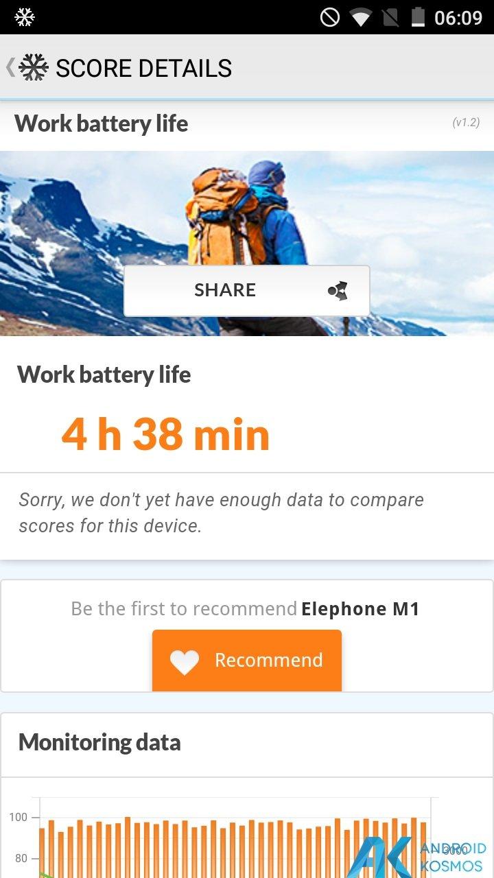 Test / Review Elephone M1 - Schickes Low Budget Smartphone mit Einbußen 48