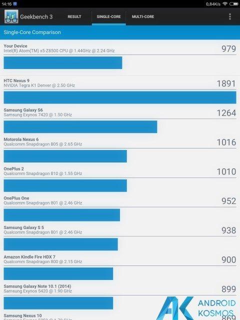 Test / Review: Xiaomi Mi Pad 2 – schickes Tablet im Metallgewand 48
