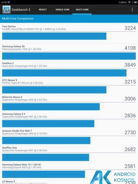Test / Review: Xiaomi Mi Pad 2 – schickes Tablet im Metallgewand 44