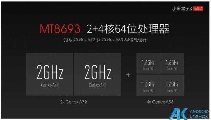 Xiaomis neue Smart TV Box - Mi Box 3 Enhanced Edition in China veröffentlicht 4