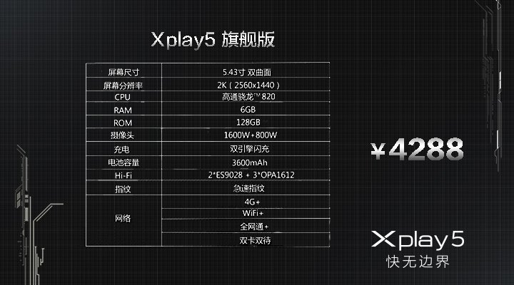 Vivo Xplay 5 - Smartphone mit 6GB RAM offiziell vorgestellt 10