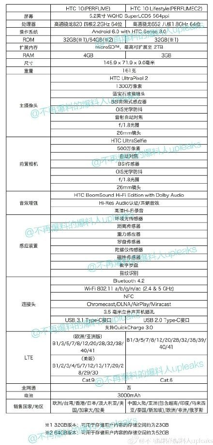 HTC10_SD652_Specs2