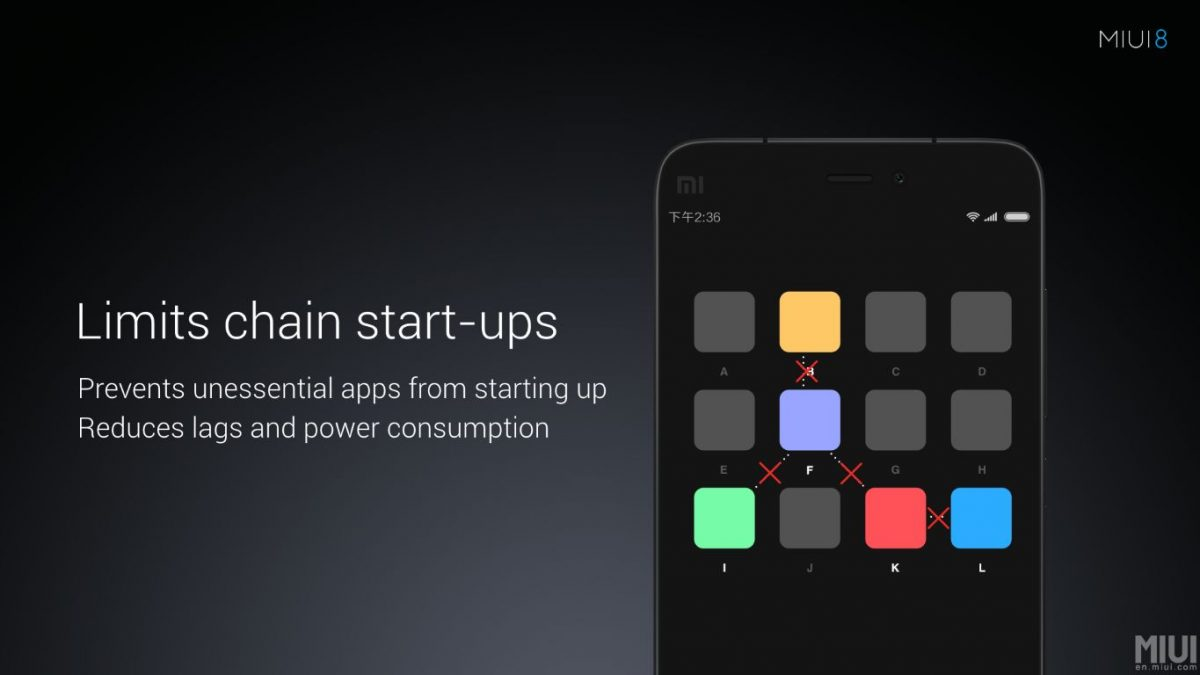 Xiaomi MIUI 8 - neue Oberfläche wurde offiziell vorgestellt 31