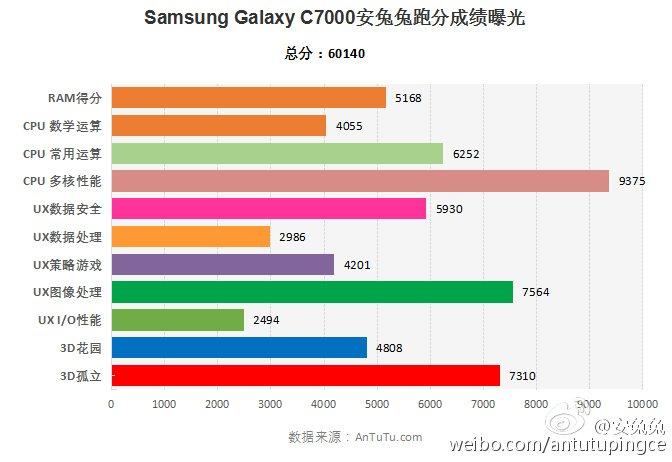 Samsung_Galaxy_C7_2