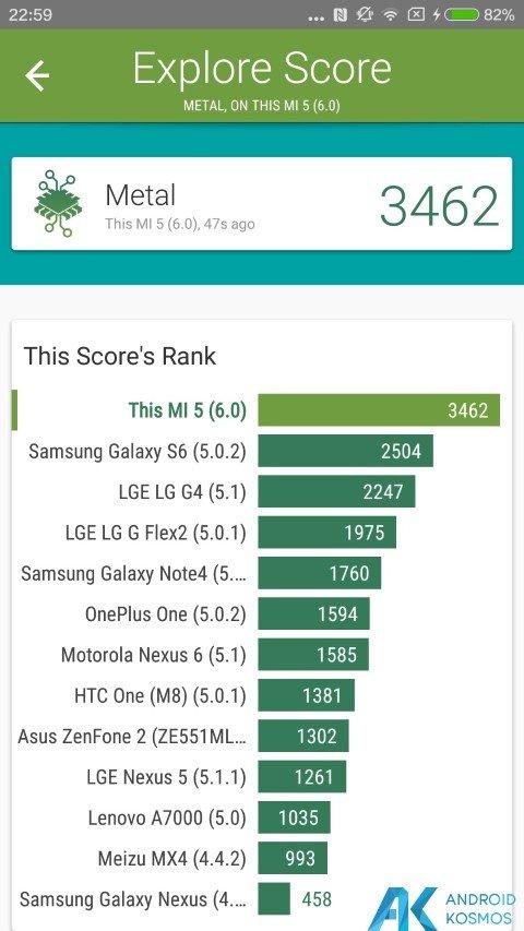 """Test / Review: Xiaomi Mi5, der edle """"Flaggschiffkiller"""" mit Snapdragon 820 aus Fernost 57"""