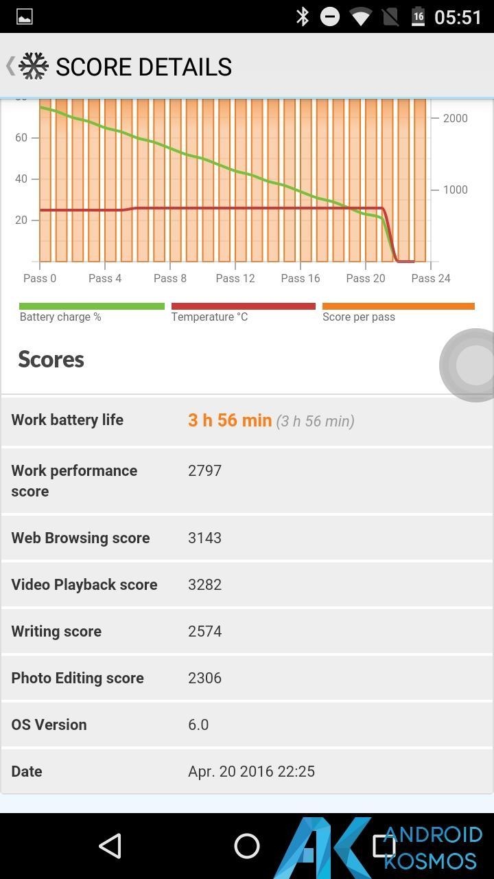 Test/Review: Doogee Y300 - Gutes Asia LTE Budgetphone mit Vollmetallgehäuse 56