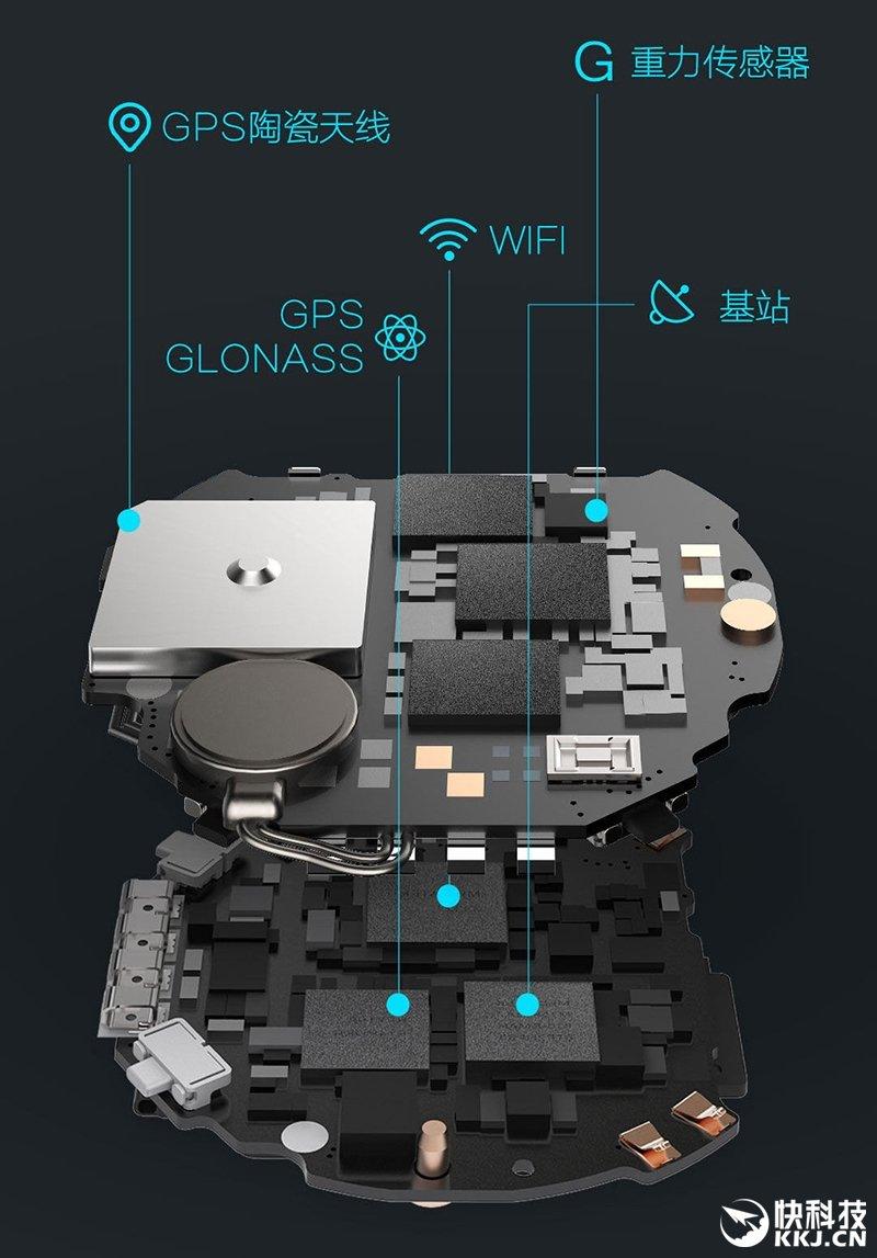 Erste Xiaomi Kinder-Uhr bzw. Kids-Tracker vorgestellt 6