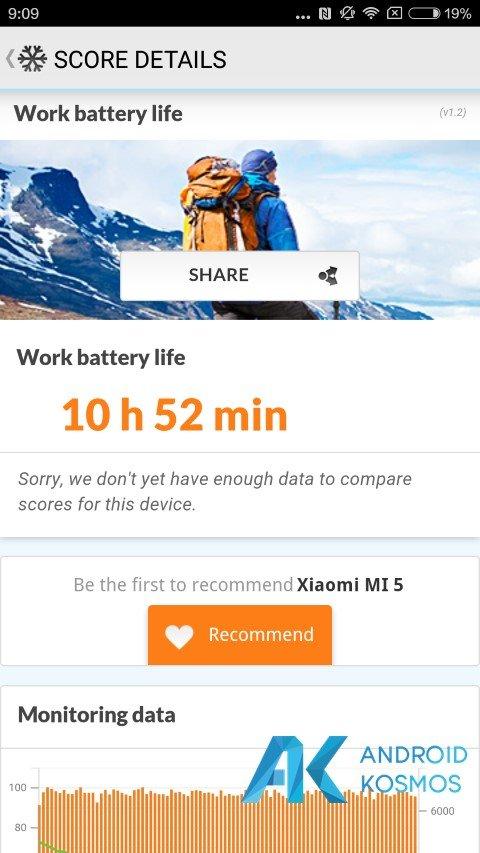 """Test / Review: Xiaomi Mi5, der edle """"Flaggschiffkiller"""" mit Snapdragon 820 aus Fernost 40"""
