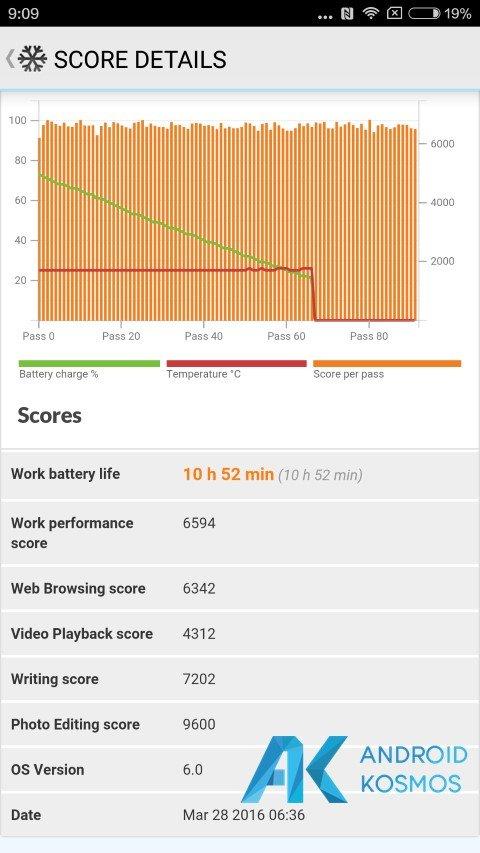 """Test / Review: Xiaomi Mi5, der edle """"Flaggschiffkiller"""" mit Snapdragon 820 aus Fernost 41"""