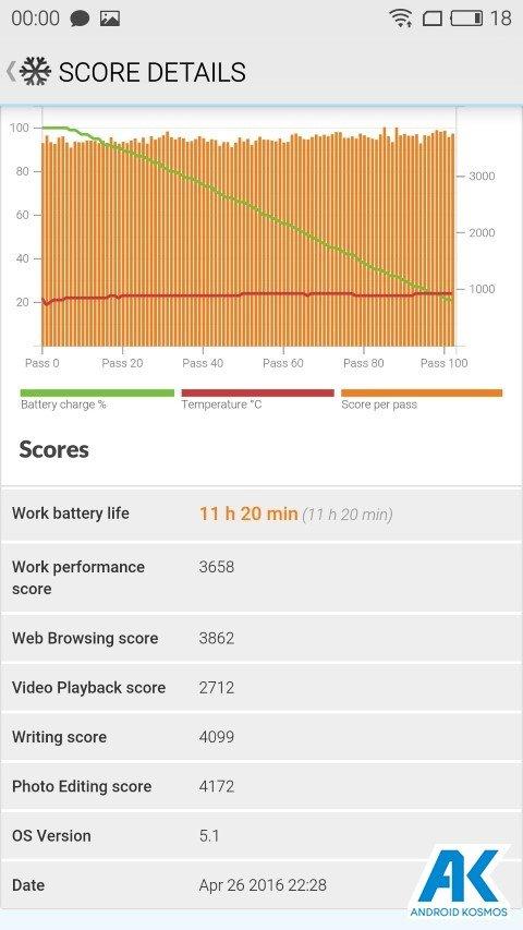 Test / Review: Meizu M3 Note - günstiges MidRange Smartphone 102