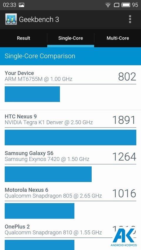 Test / Review: Meizu M3 Note - günstiges MidRange Smartphone 106