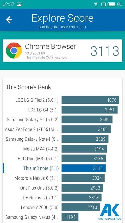 Test / Review: Meizu M3 Note - günstiges MidRange Smartphone 110