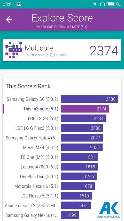 Test / Review: Meizu M3 Note - günstiges MidRange Smartphone 104